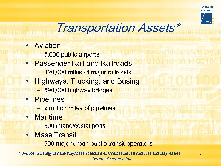 Transportation Assets* • Aviation – 5, 000 public airports • Passenger Rail and Railroads