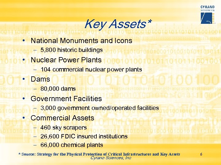 Key Assets* • National Monuments and Icons – 5, 800 historic buildings • Nuclear