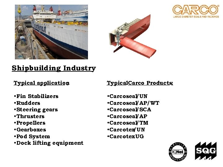 Shipbuilding Industry Typical application : Typical. Carco Products: • Fin Stabilizers • Rudders •