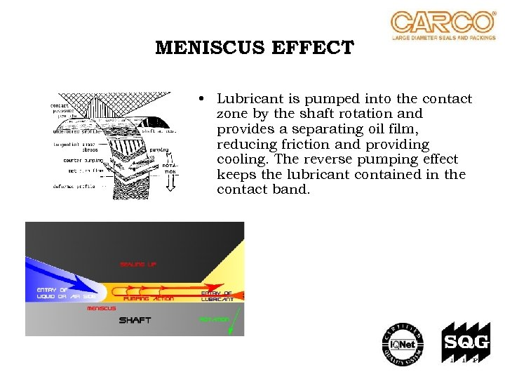 MENISCUS EFFECT • Lubricant is pumped into the contact zone by the shaft rotation