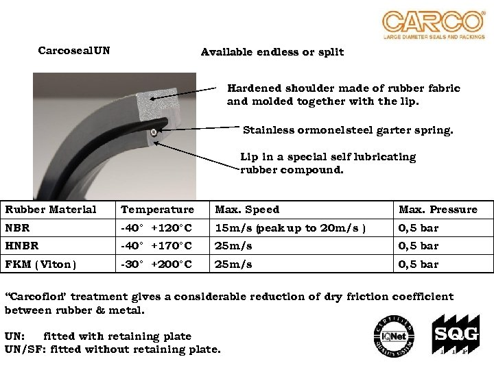 Carcoseal UN Available endless or split Hardened shoulder made of rubber fabric and molded