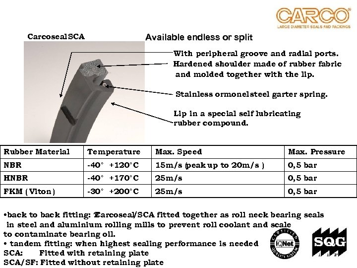 Carcoseal SCA Available endless or split With peripheral groove and radial ports. Hardened shoulder