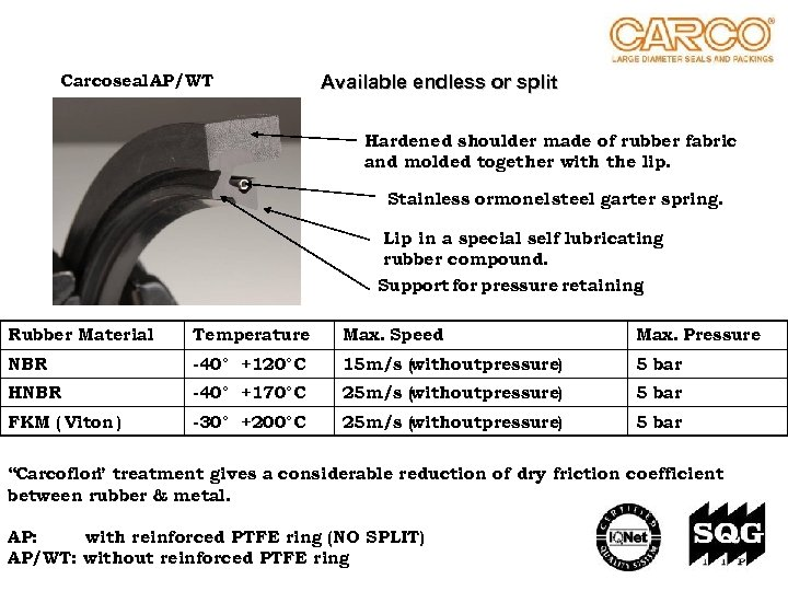 Carcoseal AP/WT Available endless or split Hardened shoulder made of rubber fabric and molded