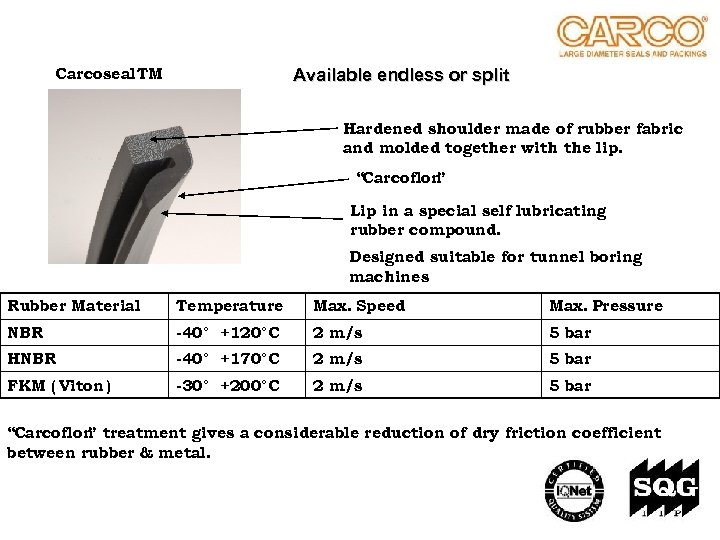 Carcoseal TM Available endless or split Hardened shoulder made of rubber fabric and molded