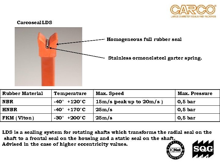 Carcoseal LDS Homogeneous full rubber seal Stainless ormonel steel garter spring. Rubber Material Temperature