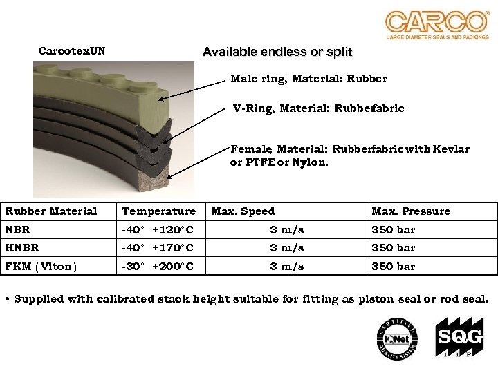 Carcotex. UN Available endless or split Male ring, Material: Rubber V-Ring, Material: Rubber fabric