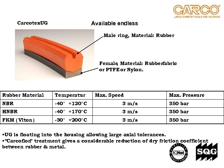 Carcotex. UG Available endless Male ring, Material: Rubber Female Material: Rubberfabric , or PTFE