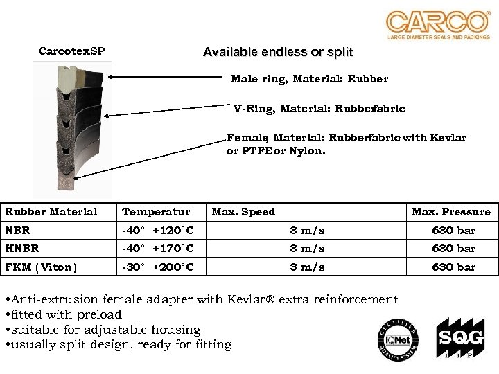 Carcotex. SP Available endless or split Male ring, Material: Rubber V-Ring, Material: Rubber fabric