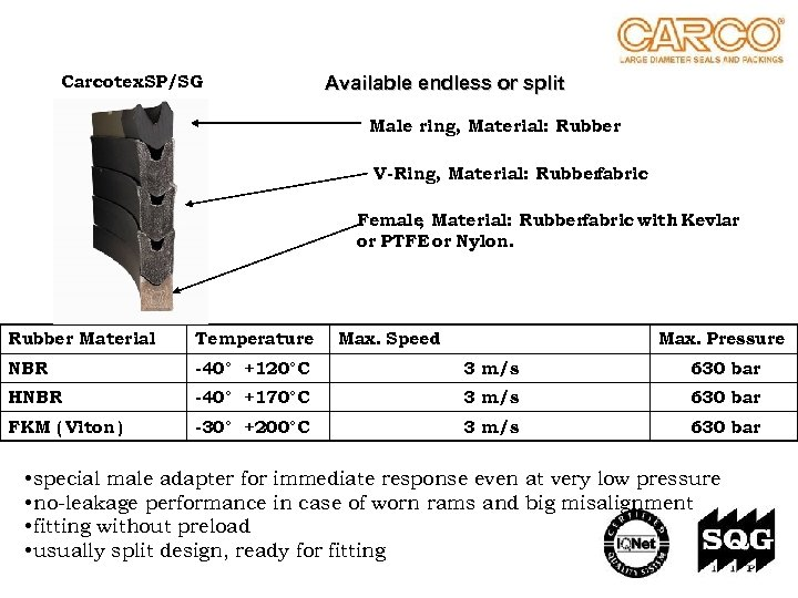 Carcotex. SP/SG Available endless or split Male ring, Material: Rubber V-Ring, Material: Rubber fabric