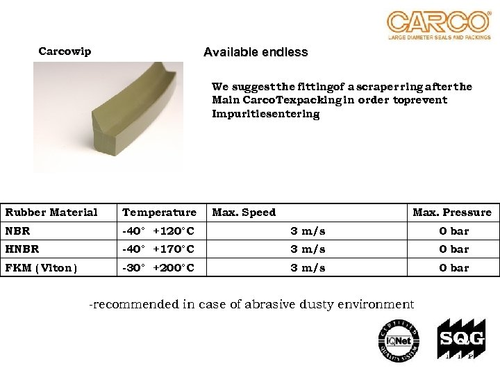 Carcowip Available endless We suggest the fittingof a scraper ring after the Main Carco.