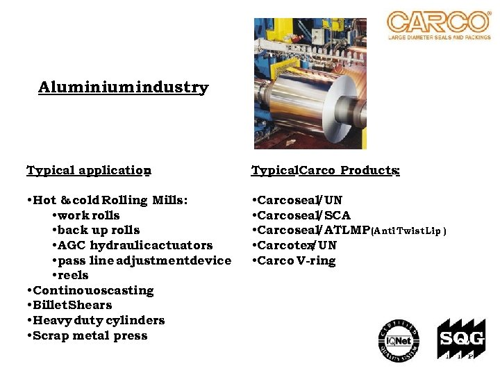 Aluminium industry Typical application : Typical. Carco Products: • Hot & cold Rolling Mills: