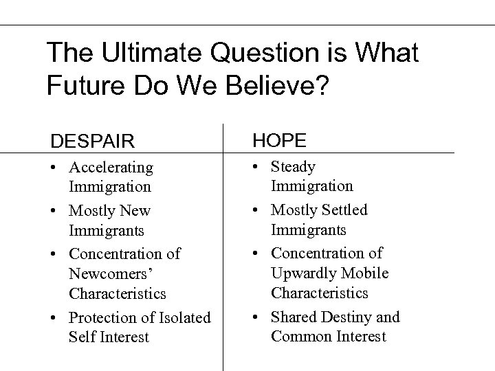 The Ultimate Question is What Future Do We Believe? DESPAIR HOPE • Accelerating Immigration