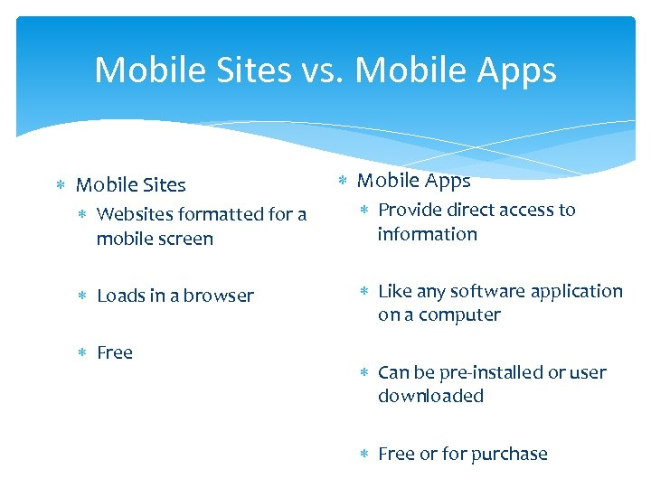 Mobile Sites vs. Mobile Apps Mobile Sites Mobile Apps Websites formatted for a mobile