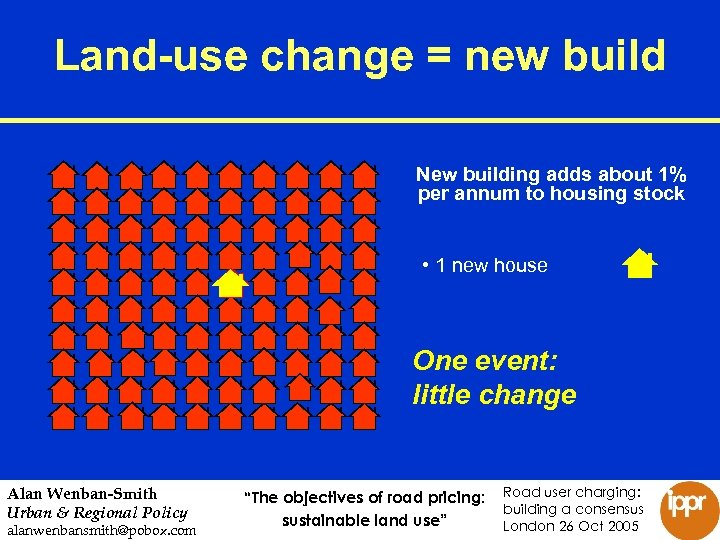 Land-use change = new build New building adds about 1% per annum to housing