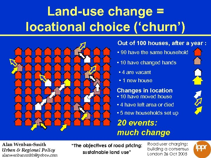 Land-use change = locational choice ('churn') Out of 100 houses, after a year :