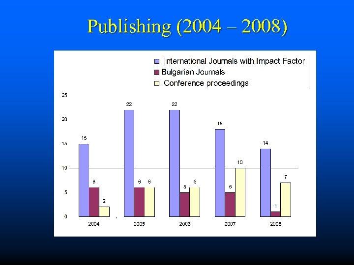Publishing (2004 – 2008)