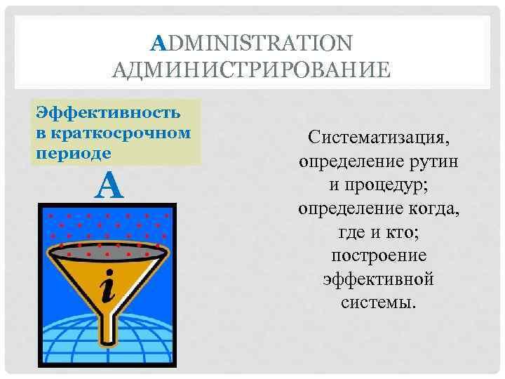 ADMINISTRATION АДМИНИСТРИРОВАНИЕ Эффективность в краткосрочном периоде A Систематизация, определение рутин и процедур; определение когда,