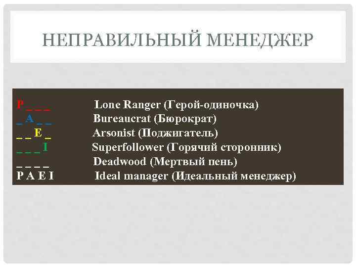 НЕПРАВИЛЬНЫЙ МЕНЕДЖЕР P___ _A__ __E_ ___I ____ PAEI Lone Ranger (Герой-одиночка) Bureaucrat (Бюрократ) Arsonist