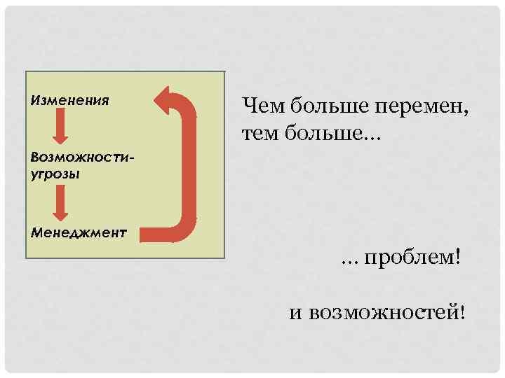 Изменения Чем больше перемен, тем больше… Возможностиугрозы Менеджмент … проблем! и возможностей!
