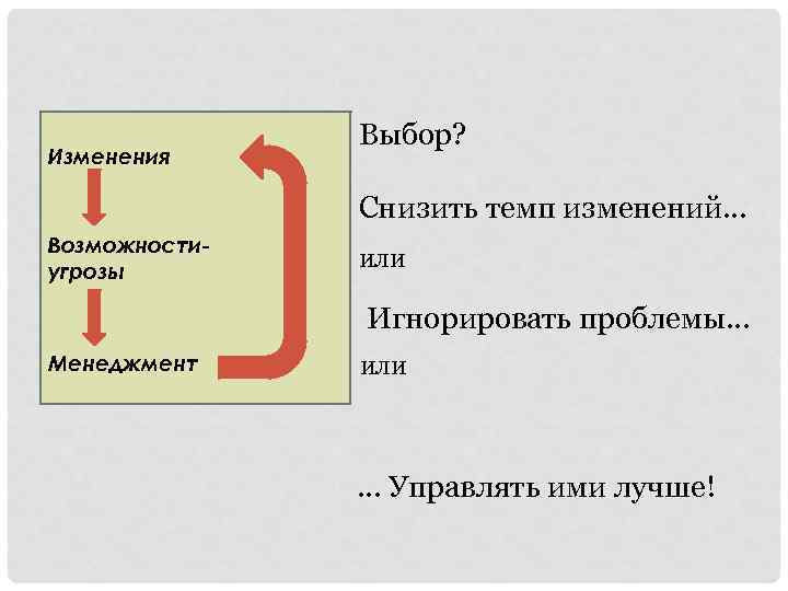 Изменения Выбор? Снизить темп изменений… Возможностиугрозы или Игнорировать проблемы… Менеджмент или … Управлять ими