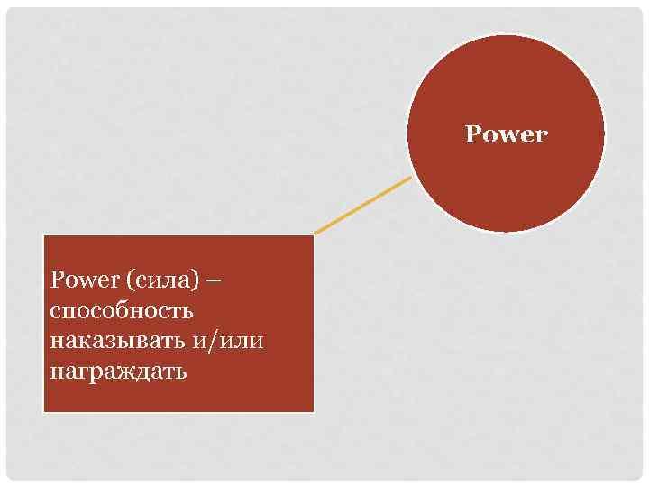 Power (сила) – способность наказывать и/или награждать