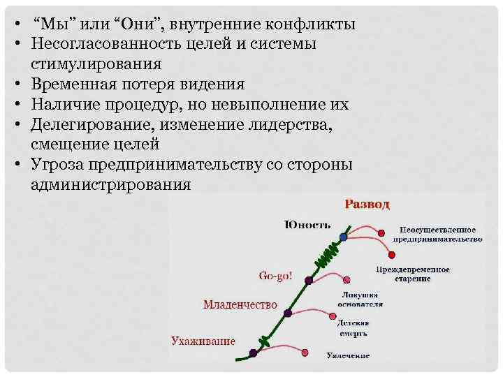 """• """"Мы"""" или """"Они"""", внутренние конфликты • Несогласованность целей и системы стимулирования •"""
