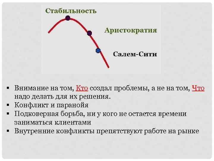 § Внимание на том, Кто создал проблемы, а не на том, Что надо делать