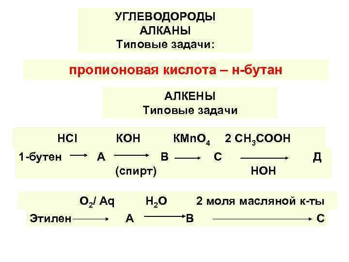 УГЛЕВОДОРОДЫ АЛКАНЫ Типовые задачи: пропионовая кислота – н-бутан АЛКЕНЫ Типовые задачи НСI 1 -бутен
