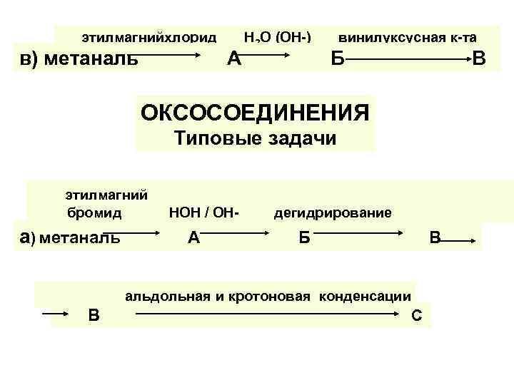 этилмагнийхлорид в) метаналь А Н 2 О (ОН-) винилуксусная к-та Б В ОКСОСОЕДИНЕНИЯ Типовые