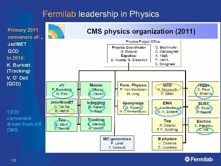 Fermilab leadership in Physics Primary 2011 conveners of: • Jet/MET QCD In 2010: K.