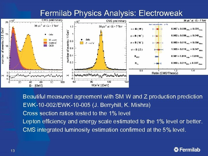 Fermilab Physics Analysis: Electroweak Beautiful measured agreement with SM W and Z production prediction