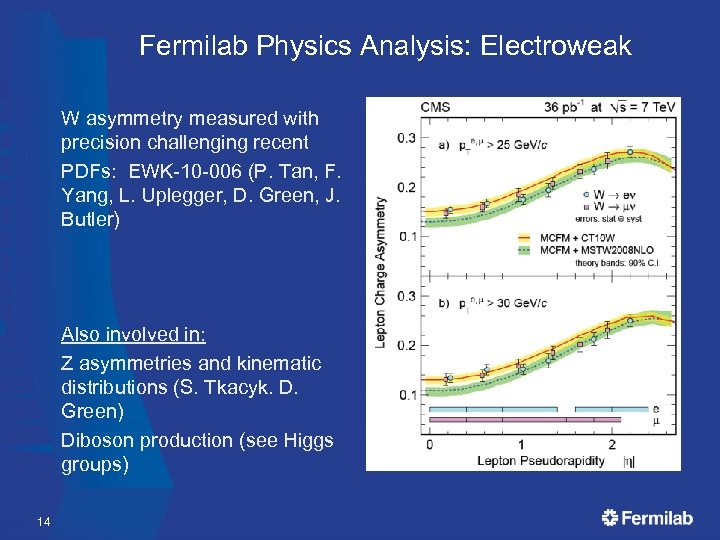 Fermilab Physics Analysis: Electroweak W asymmetry measured with precision challenging recent PDFs: EWK-10 -006