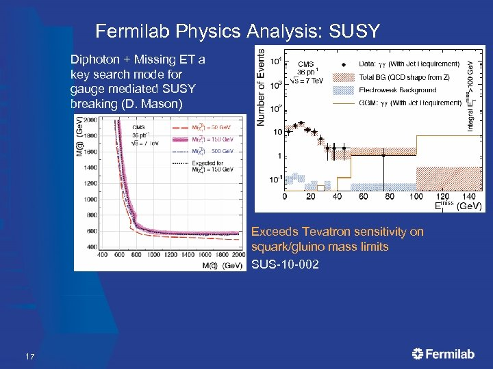 Fermilab Physics Analysis: SUSY Diphoton + Missing ET a key search mode for gauge