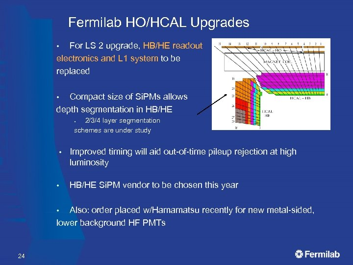 Fermilab HO/HCAL Upgrades For LS 2 upgrade, HB/HE readout electronics and L 1 system