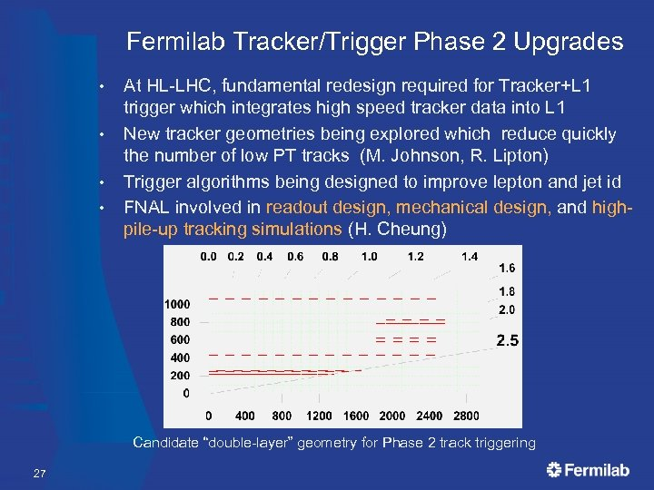 Fermilab Tracker/Trigger Phase 2 Upgrades • • At HL-LHC, fundamental redesign required for Tracker+L