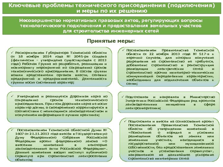 Ключевые проблемы технического присоединения (подключения) и меры по их решению Несовершенство нормативных правовых актов,