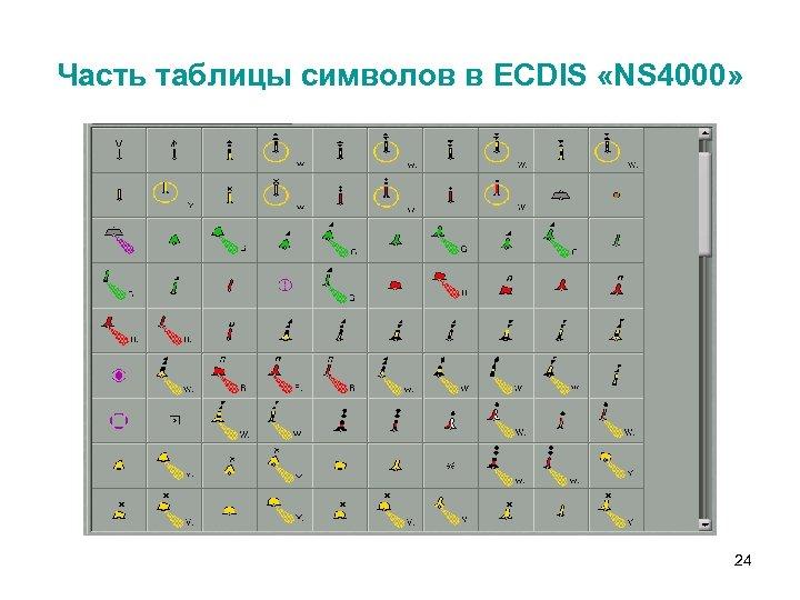 Часть таблицы символов в ECDIS «NS 4000» 24