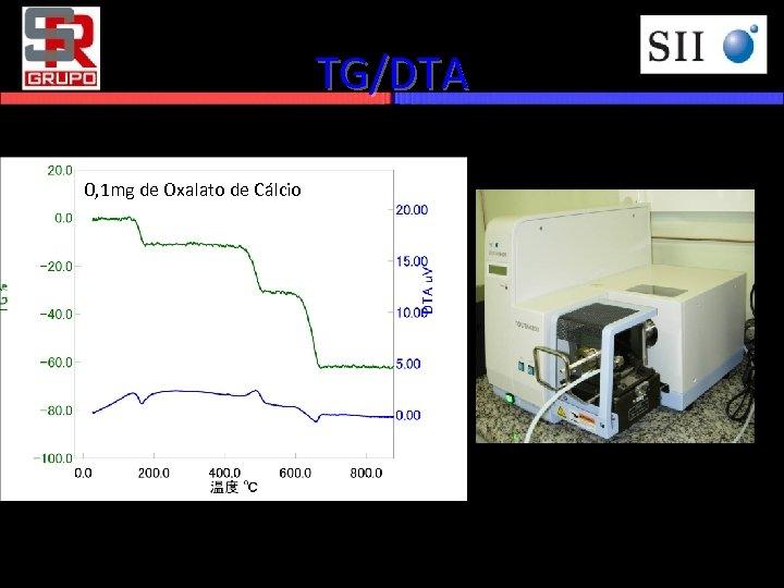 TG/DTA 0, 1 mg de Oxalato de Cálcio