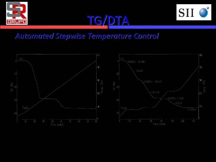 TG/DTA Automated Stepwise Temperature Control Sample:Cu. SO 4・ 5 H 2 O