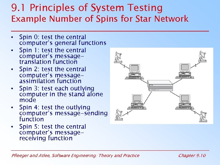 9. 1 Principles of System Testing Example Number of Spins for Star Network •