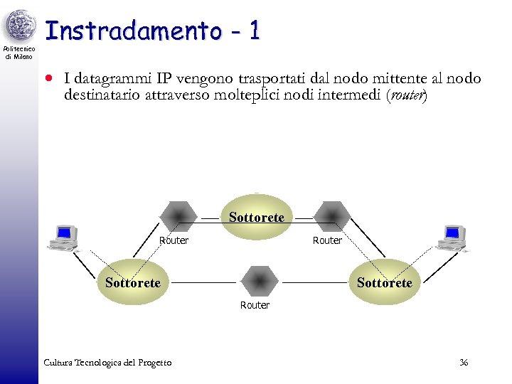 Politecnico di Milano Instradamento - 1 · I datagrammi IP vengono trasportati dal nodo