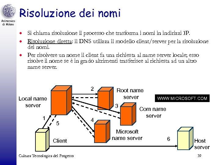 Politecnico di Milano Risoluzione dei nomi · Si chiama risoluzione il processo che trasforma