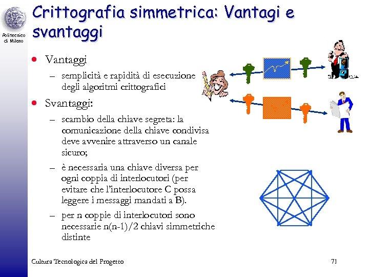 Politecnico di Milano Crittografia simmetrica: Vantagi e svantaggi · Vantaggi – semplicità e rapidità