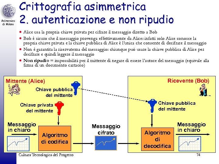 Politecnico di Milano Crittografia asimmetrica 2. autenticazione e non ripudio · Alice usa la