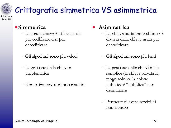 Politecnico di Milano Crittografia simmetrica VS asimmetrica · Simmetrica · Asimmetrica – La stessa