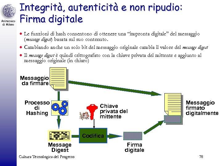 Politecnico di Milano Integrità, autenticità e non ripudio: Firma digitale · Le funzioni di