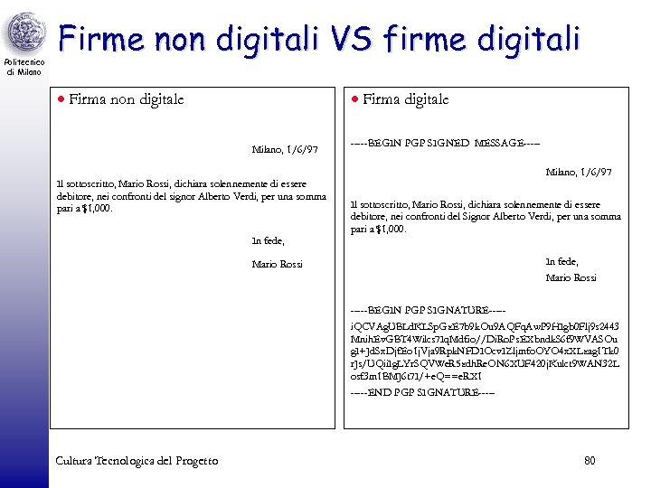 Politecnico di Milano Firme non digitali VS firme digitali · Firma non digitale ·