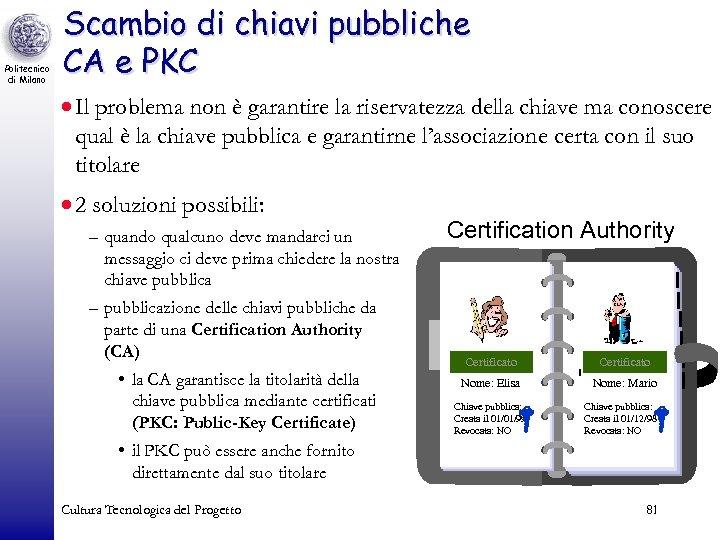 Politecnico di Milano Scambio di chiavi pubbliche CA e PKC · Il problema non