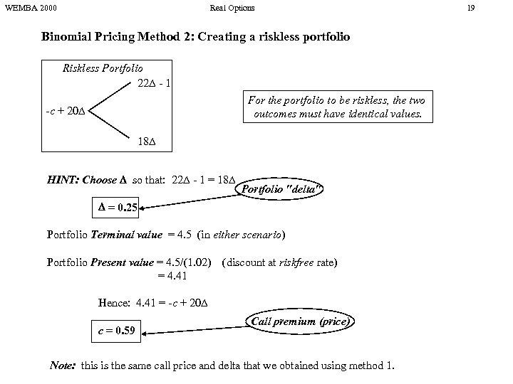 WEMBA 2000 Real Options Binomial Pricing Method 2: Creating a riskless portfolio Riskless Portfolio