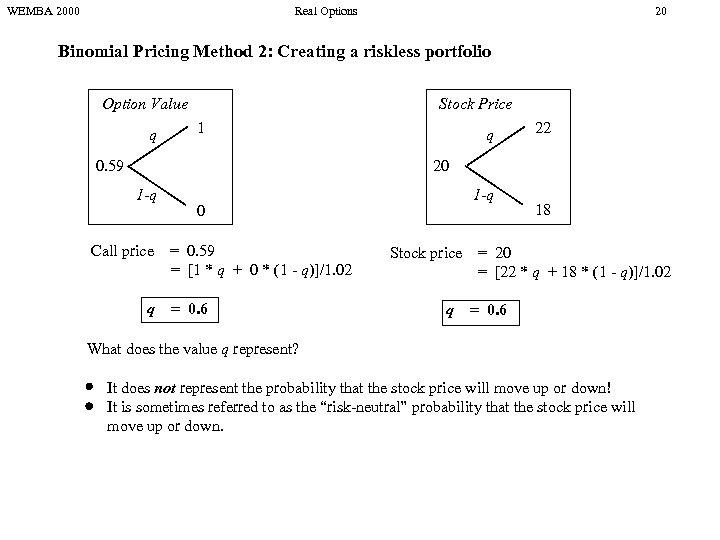 WEMBA 2000 Real Options 20 Binomial Pricing Method 2: Creating a riskless portfolio Stock